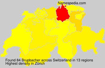 Brupbacher