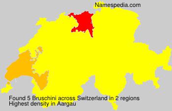 Bruschini