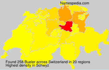 Surname Bueler in Switzerland