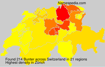 Bunter
