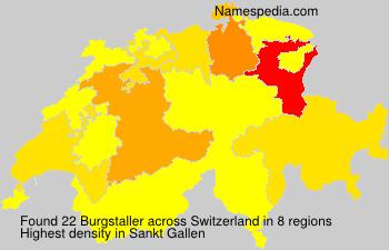 Burgstaller