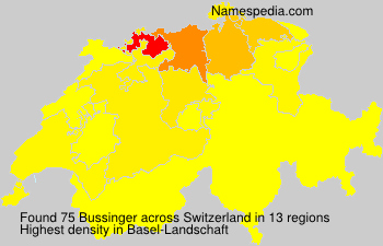 Bussinger
