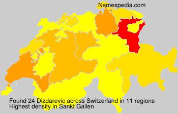 Dizdarevic