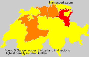 Ganger