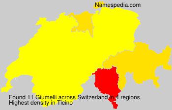 Giumelli
