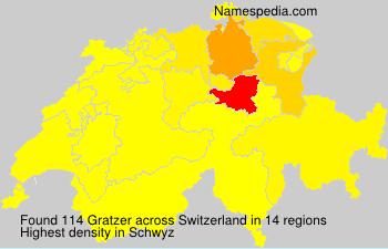 Gratzer