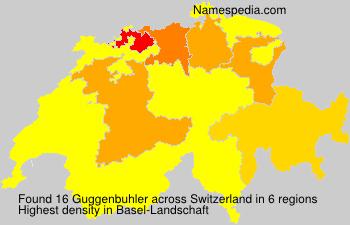 Guggenbuhler