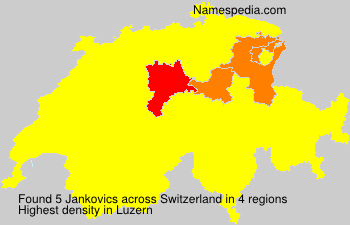 Jankovics