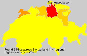 Kirtz