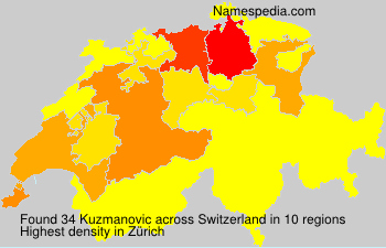 Surname Kuzmanovic in Switzerland
