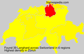 Langhard