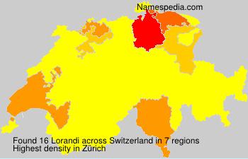 Lorandi