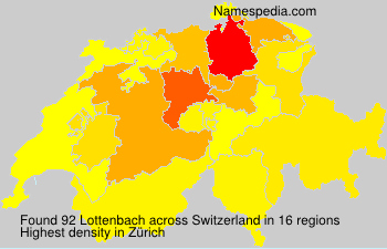 Lottenbach