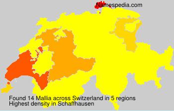 Mallia