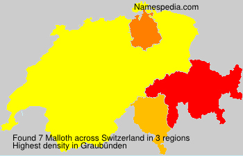 Malloth