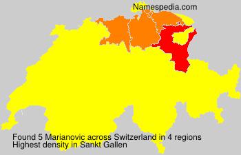 Marianovic