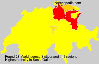 Markli