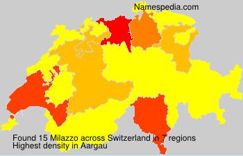 Milazzo