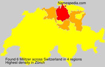 Militzer