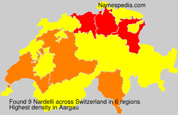 Nardelli - Switzerland