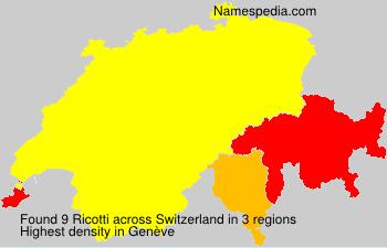 Ricotti - Switzerland