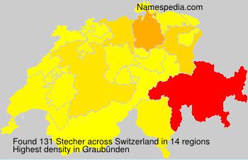Stecher
