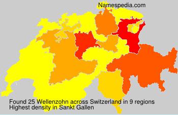 Wellenzohn