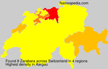 Zarabara