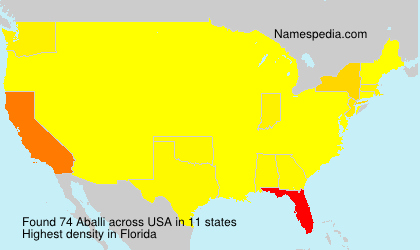 Surname Aballi in USA