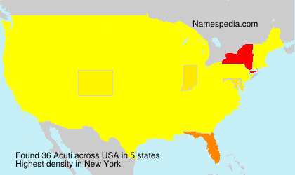 Surname Acuti in USA