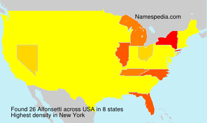 Surname Alfonsetti in USA
