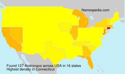 Andronaco