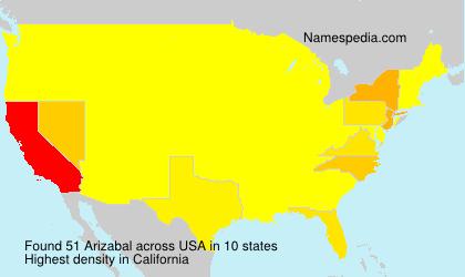 Arizabal