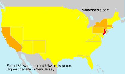 Azzari