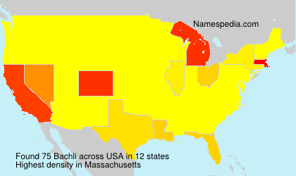 Surname Bachli in USA