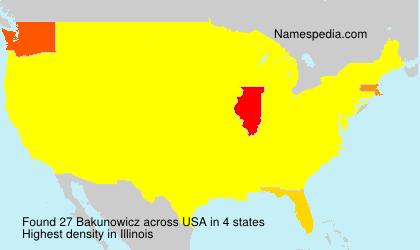 Bakunowicz