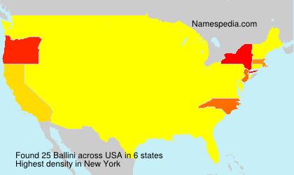 Ballini