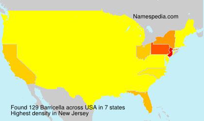 Barricella