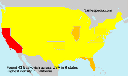 Baskovich