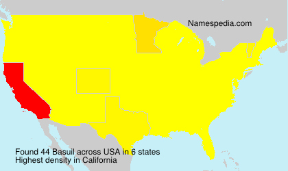 Basuil