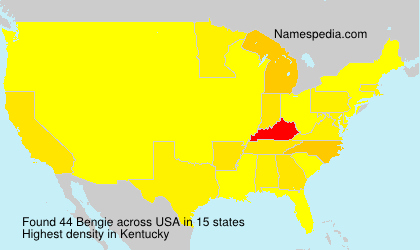 Surname Bengie in USA