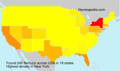Bertuzzi