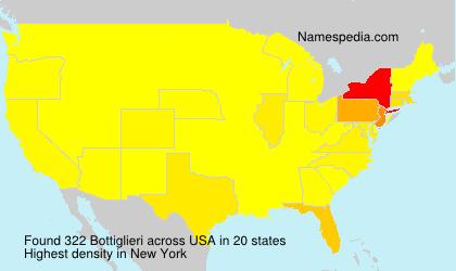 Bottiglieri - USA