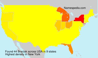 Surname Braciak in USA