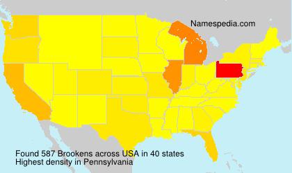 Brookens