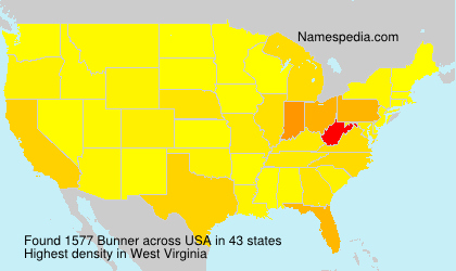 Surname Bunner in USA