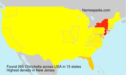 Chirichella