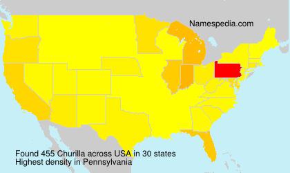 Churilla