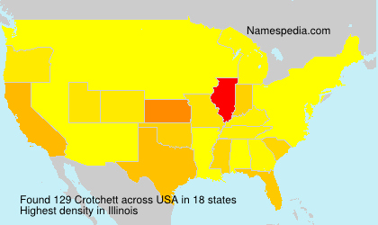 Crotchett