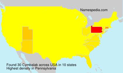 Cymbalak
